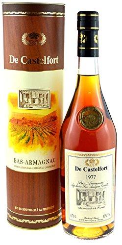 Rarität: Armagnac De Castelfort 0,7l Jahrgang 1977 inkl. Geschenkdose
