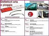 RICAMBIITALIA2017Kit deflectores Aire antiviento/O Moto Delanteras 19.540