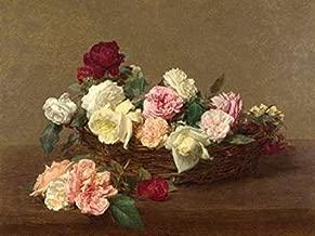 Best fantin latour a basket of roses Reviews