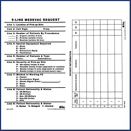 9-Line Medevac Card