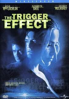 Best video effects hd Reviews