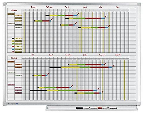 Legamaster 7-406000 Professional Jahresplaner, Whiteboard bedruckt mit Kalenderraster im Halbjahresformat, emailliert, 120 x 90 cm