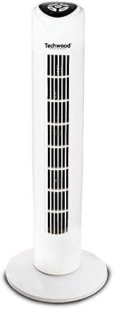 Blanc TECHWOOD TCG-2015 radiateur soufflant