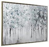 Signature Design by Ashley Breckin Wall Art, 47' W x 2' D x 35' H, Blue/Gray/White