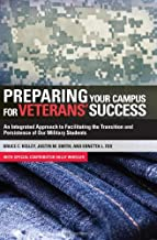 Preparing Your Campus for Veterans' Success: An Integrated Approach to Facilitating The Transition and Persistence of Our Military Students