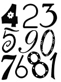 My Sentiments Exactly Stamp Set Number Assortment, Clear
