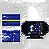 VJOYCAR V70 OBD2 Gauge HUD Heads Up Display, Car Computer OBD ii Scanner Speed Engine Coolant Temperature Fuel Consumption Digital Speedometer Mileage Overspeed Voltage Faulty Code Alarms