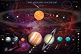 Empire 389046 Space and Universe - Solar System - Poster