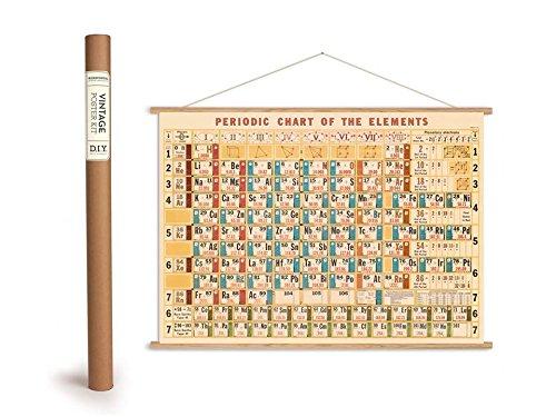 Cavallini Vintage Poster Set mit Holzleisten (Rahmen) und Schnur zum Aufhängen, Motiv Periodensystem der Elemente