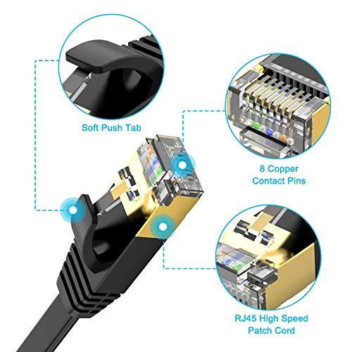 TBMax Cat 7 Ethernet Kabel 10m High Speed 10Gbits Gigabit Ethernet-Netzwerkkabel Flaches LAN Kabel 10meter Patchkabel mit RJ45 kompatibel mit Cat6/Cat5e/Cat5 für Router/Modem/Switch/PS4/Xbox Schwarz