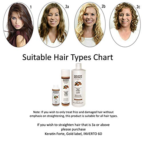 Complex Brazilian Keratin Blowout Straightening Smoothing Hair Treatment 4 Bottles 300ml Kit Includes Sulfate...