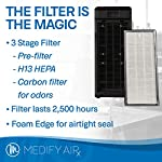 Medify ma-40 2. 0 medical grade filtration h13 true hepa for 840 sq. Ft. Air purifier, 99. 97% | modern design. 13 medical grade h13 filters (higher rated than true hepa) 99. 9% particle removal. H13 true hepa is considered medical grade air filtration, the unit alone is not a medical device. Cleans a room up to 1,600 sq ft in one hour, 840 sq ft in 30 minutes, 420 sq ft in 15 minutes (cadr 330) to make v2. 0 quieter in 'sleep mode' and speed 1 the ionizer is automatically turned off, on speed 2 and 3 it can be turned on/off as needed | carb, energy star & etl certified.