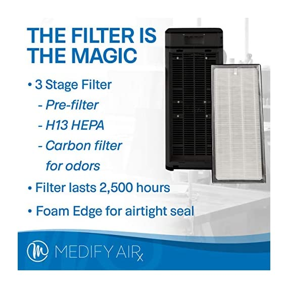 Medify ma-40 2. 0 medical grade filtration h13 true hepa for 840 sq. Ft. Air purifier, 99. 97% | modern design. 4 medical grade h13 filters (higher rated than true hepa) 99. 9% particle removal. H13 true hepa is considered medical grade air filtration, the unit alone is not a medical device. Cleans a room up to 1,600 sq ft in one hour, 840 sq ft in 30 minutes, 420 sq ft in 15 minutes (cadr 330) to make v2. 0 quieter in 'sleep mode' and speed 1 the ionizer is automatically turned off, on speed 2 and 3 it can be turned on/off as needed | carb, energy star & etl certified.
