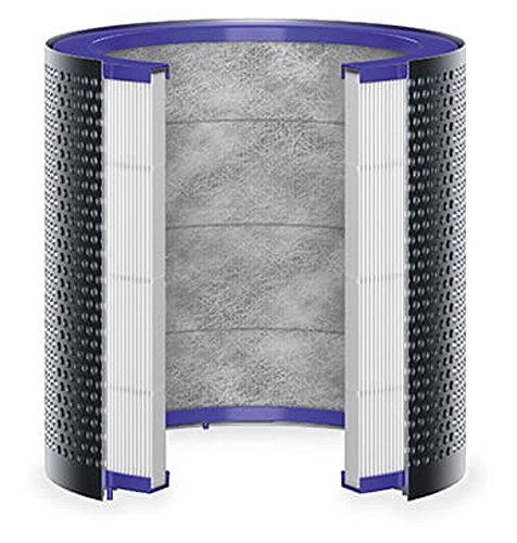 Dyson Pure Cool Link Tower Ersatz Filter – 967089–06 - 2