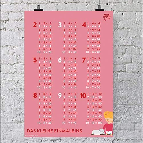 Miss Happy Girl Artprint 'Das kleine Einmaleins': Einmaleins lernen macht Spaß!