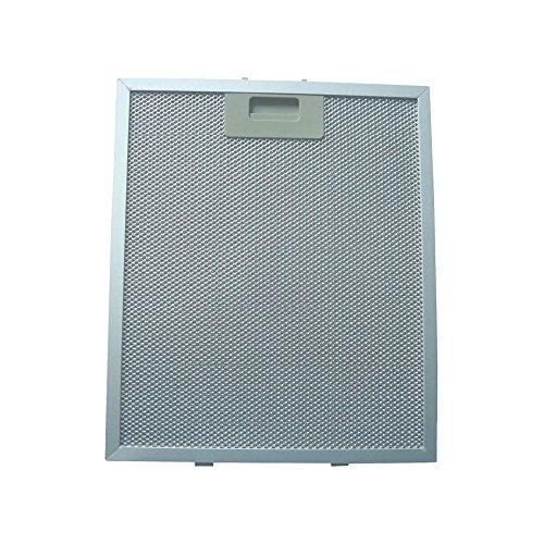 Respekta MI051 metalen filterset voor afzuigkap/afzuigkap