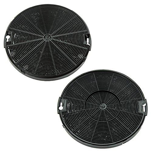 spares2go Carbon Vent Extractor Filter für IKEA Dunstabzugshaube (Pack von 2oder 4) 2 Filters