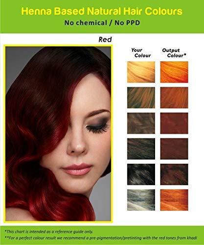 100 pure hair dye - 5
