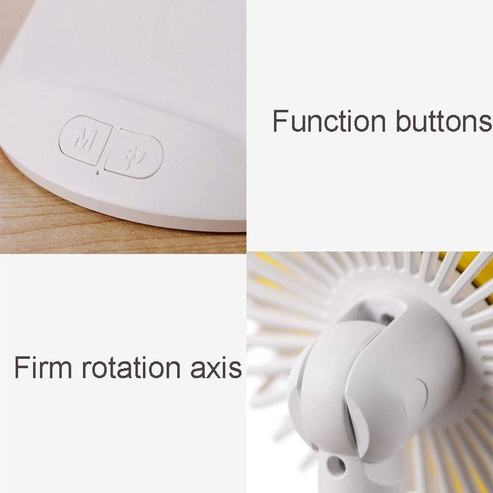 ZLYGY Ventilador Portátil de Mano USB con Base Desmontable Diseño ...