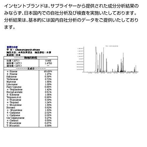 インセント『吉野ひのき(50-53-Y)』