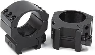 NcDe Tactical 30mm Riflescope Rings, Medium Profile for Picatinny/Weaver Rail