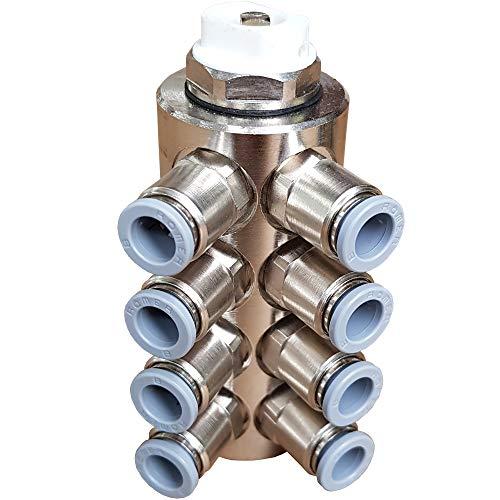 Jollytherm 10113 Aquaheat Verteiler 8-fach für Doppelrohr Warmwasser Fußbodenheizung