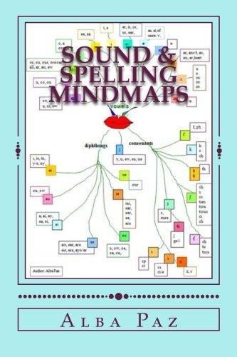 Sounds & Spelling Mindmaps