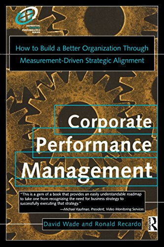 Corporate Performance Management (Improving Human Performance) (English Edition)