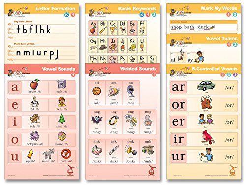 Fundations® CLASSROOM POSTER SET 1 (7 POSTERS)