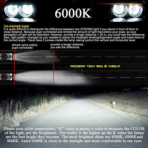 PG Tech LIGHTING PROGEAR TECH PERFORMANCE EUHF1208530000