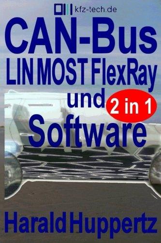 CAN-Bus und Software (Kfz-Technik)