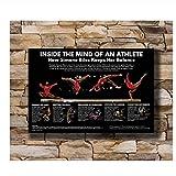 Simone Biles American Gymnast 2016 Rio Olympia Poster Kunst