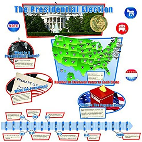 Bulletin Board The Presidential Election by Edupress