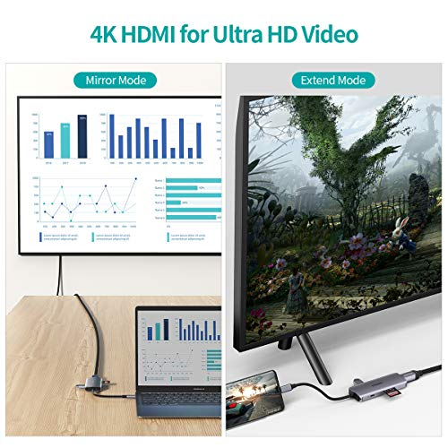 CHOETECH USB C Hub,7 in 1 Typ C auf HDMI Adapter mit PD 100W, 4K HDMI, 3 USB 3.0 Ports,SD/TF Kartenleser für iPad Pro 2020/2018, MacBook Pro/Air 2018-2020,Galaxy Note 10/S20/S10/S9, Huawei Mate 40/P40