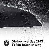 Regenschirme Test