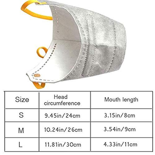PJDDP Atemschutzmaske Für Hunde, Atemschutzmaske Für Hunde, Atemschutzmaske Für Hunde, Anti-Fog-Maske Für Hunde, 3-Teilig,S - 5