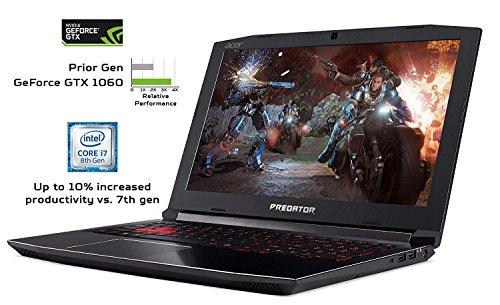 2019 Acer Predator Helios 15.6