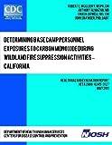 Determining Base Camp Personnel Exposures to Carbon Monoxide during Wildland Fire Suppression Activities ? California: Health Hazard Evaluation Report: HETA 2008-0245-3127