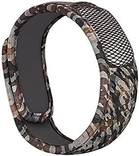 Para'Kito Mosquito Repellent Wristbands