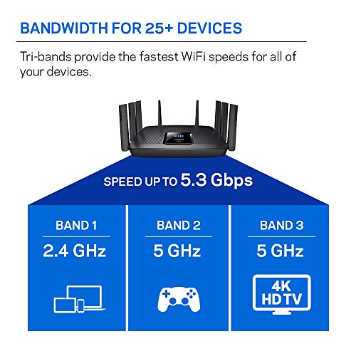 Linksys Tri-Band Wifi Router for Home (Max-Stream AC5400 MU-Mimo Fast Wireless Router), Black