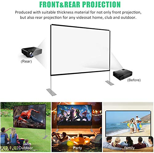 Front Projection Vs. Rear Projection: Which Is For You?