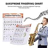 Diagrama de acordes de digitación de saxofón de papel revestido, diagrama de práctica de saxofón, diagrama de aprendizaje de saxofón, diagrama de acordes de instrumentos esenciales para principiantes