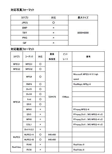 KEIAN10インチデジタルフォトフレームホワイトSDスロットガード付属KD10FR-WAZ