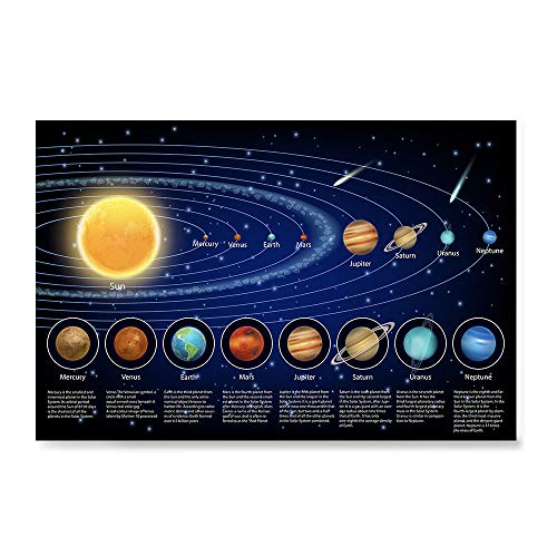 Solar System Educational Teaching Poster - Poster Printing - Wall Art Print...