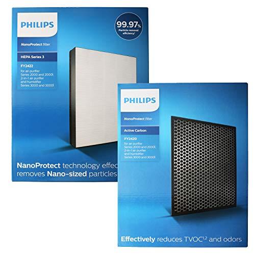 Air Philips AC2887 NanoProtect 2000 Series True HEPA FY 2422+ CARBON FY2420...