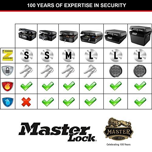 Master Lock H0100EURHRO