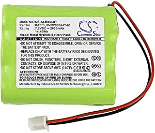 Cameron Sino Battery For 2GIG 228844, Fits 2GIG Go Control panels, Ni-MH 7.20V 2000mAh / 14.40Wh
