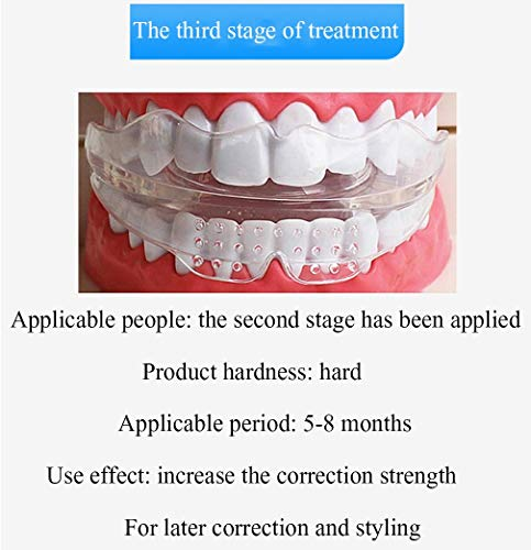 Orthodontic Retainer Trainers