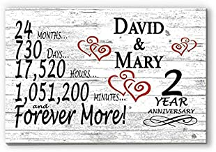 Broad Bay Personalized 2 Year Anniversary Sign Gift Second Wedding Anniversary 2nd for Couple Him Or Her Days Minutes Years