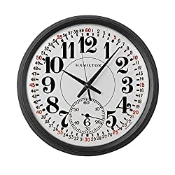 47 zhjxBuy Hamilton Railroad Pocket Watch - 10 inch Round Wall Clock, Unique Decorative Clock